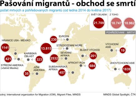 Počet mrtvých a pohřešovaných migrantů (od ledna 2014 do května 2017) - grafický přehled.