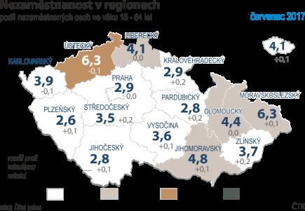Podíl nezaměstnaných lidí ve věku 15 až 64 let - situace v regionech