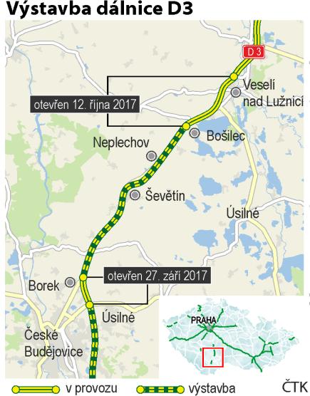 Výstavba dálnice D3 - ilustrační mapka se základními údaji.