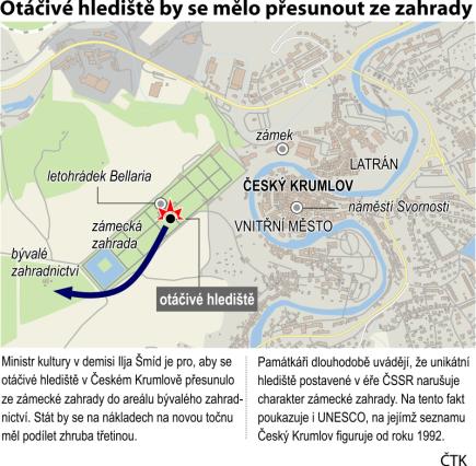 Ilustrační mapka Českého Krumlova se základními údaji.