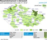 Podíl nezaměstnaných osob ve věku 15 – 64 let v okresech ČR v prosinci 2017.