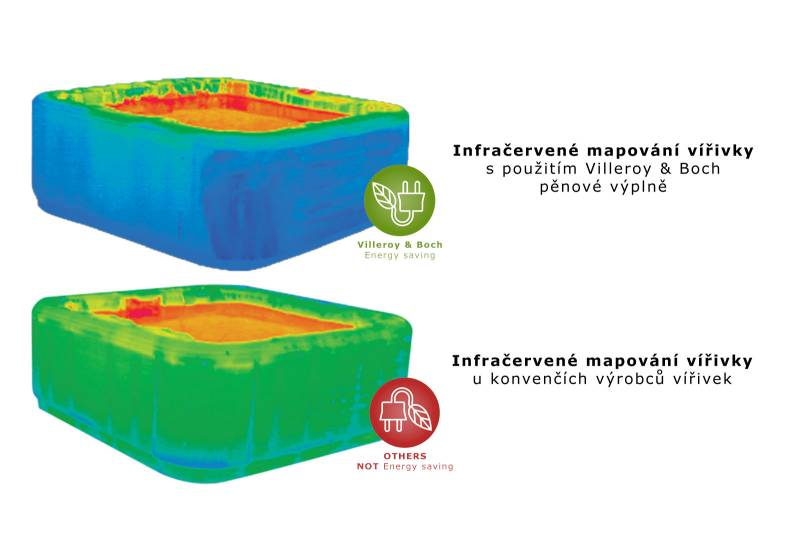 Infračervené mapování úniku tepla u vířivek Villeroy & Boch a ostatních.