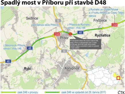Spadlý most na D48 u Příboru, ilustrační mapka s vyznačením místa neštěstí a úseků dálnice ve výstavbě.
