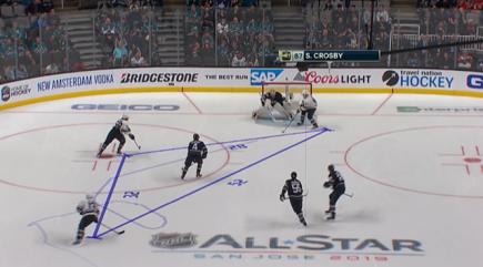 Tipsport a NHL: výhody exkluzivního partnerství