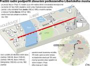 Libeňský most v Praze - grafický profil se základními údaji.