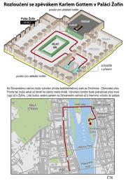 Ilustrační mapka centra Prahy s vyznačením Slovanského ostrova a průřez Palácem Žofín.