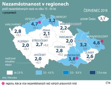 Nezaměstnanost v regionech v červenci 2018.