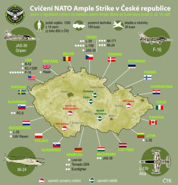 Vojenské cvičení Ample Strike v Česku, grafický profil se základními údaji