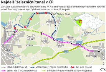 Výstavba nejdelšího železničního tunelu v ČR - ilustrační mapka.