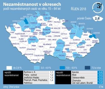 Míra nezaměstnanosti v okresech - údaje za říjen 2018.