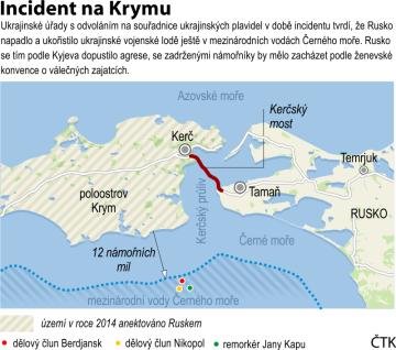 Ukrajinské úřady s odvoláním na souřadnice ukrajinských dělových člunů Nikopol a Berdjansk a remorkéru Jany Kapu v době incidentu tvrdí, že Rusko napadlo a ukořistilo ukrajinské vojenské lodě ještě v mezinárodních vodách Černého moře. Rusko se tím podle Kyjeva dopustilo agrese, se zadrženými námořníky by mělo zacházet podle ženevské konvence o válečných zajatcích.