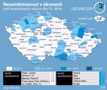 Míra nezaměstnanosti v okresech v listopadu 2018.