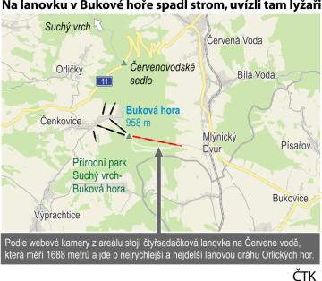 Lanovka v areálu Buková hora - ilustrační mapka oblasti.
