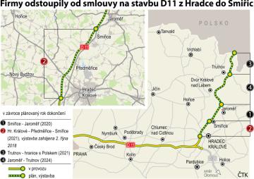 Ilustrační mapka s vyznačením výstavby nových úseků dálnice D11 .