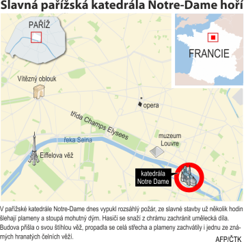 Pařížská katedrála Notre-Dame - ilustrační mapka oblasti.
