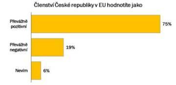 Blesková anketa Hospodářské komory, duben 2018