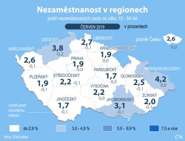 Podíl nezaměstnaných osob ve věku 15 - 64 let - situace v regionech.