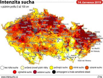 Intenzita sucha v půdním profilu 0 až 100 cm - údaje k 14. červenci 2019.
