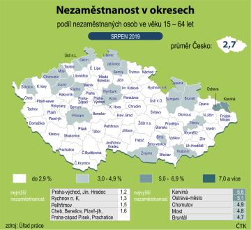 Podíl nezaměstnaných osob ve věku 15 - 64 let - údaje za srpen v okresech ČR.