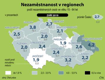 Podíl nezaměstnaných osob ve věku 15 až 64 let - údaje v září 2019 v regioench.