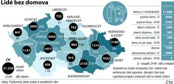 Počet lidí bez domova v regionech ČR.