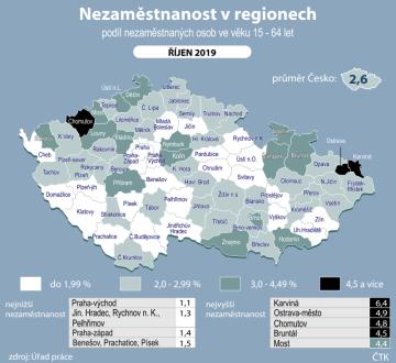 Podíl nezaměstnaných osob ve věku 15 až 64 let - údaje za říjen 2019 v okresech.