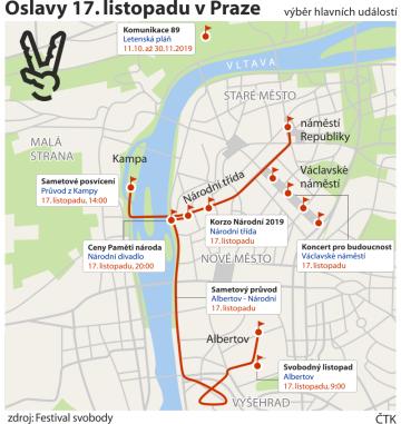 Výběr hlavních událostí oslav 17. listopadu v Praze.