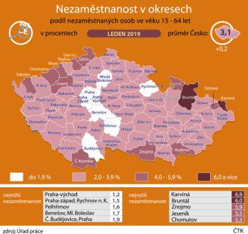 Podíl nezaměstnaných osob ve věku 15 - 64 let v okresech ČR, údaje za leden 2020.