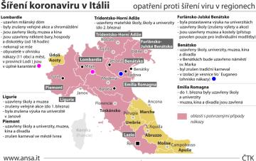 Grafický přehled opatření proti šíření viru v zasažených regionech.