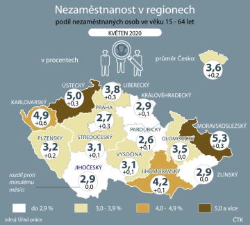 Podíl nezaměstnaných osob ve věku 15 - 64 let v květnu 2020 v krajích.