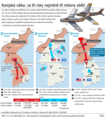 Grafický profil k 70. výročí (25. června) vpádu severokorejské armády do Jižní Koreje, čímž začala korejská válka.