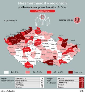 Podíl nezaměstnaných ve věku 15 - 64 let v červenci 2020 v okresech.