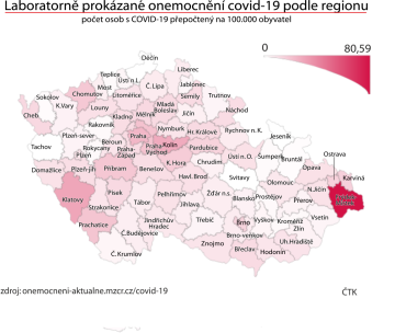 Laboratory tested covide - 19 per region.  Number of people with COVID-19 calculated per 100,000 inhabitants.