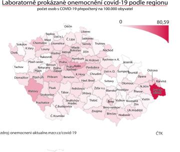 Laboratorně prokázané onemocnění covid‑19 podle regionu. Počet osob s COVID-19 přepočtený na 100.000 obyvatel.