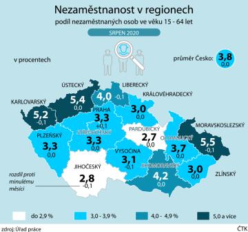 Podíl nezaměstnaných ve věku 15 - 64 let v srpnu 2020 v regionech.
