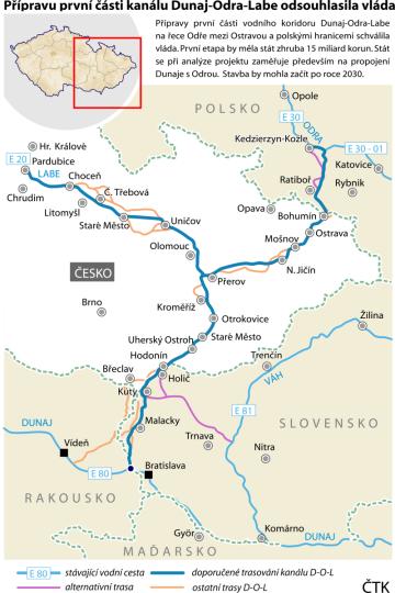 Vodní koridor Dunaj-Odra-Labe - ilustrační mapka projektu.