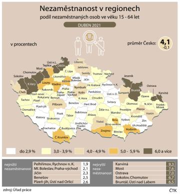 Nezaměstnanost v Česku v dubnu klesla na 4,1 procenta  situace v regionech.