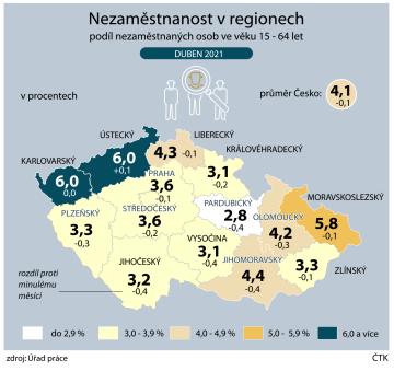 Nezaměstnanost v Česku v dubnu v krajích